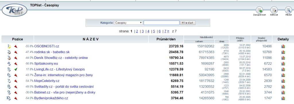 screen-toplist